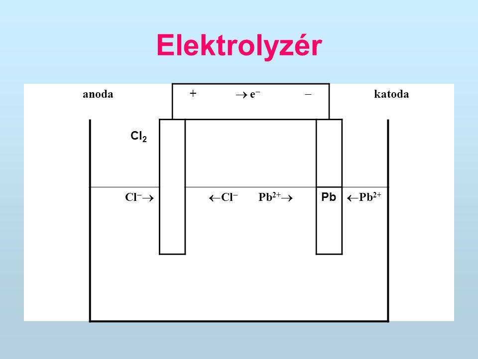 Elektrolyzér anoda +  e   katoda Cl 2 Cl   Cl   Pb 2+  Pb  Pb 2+