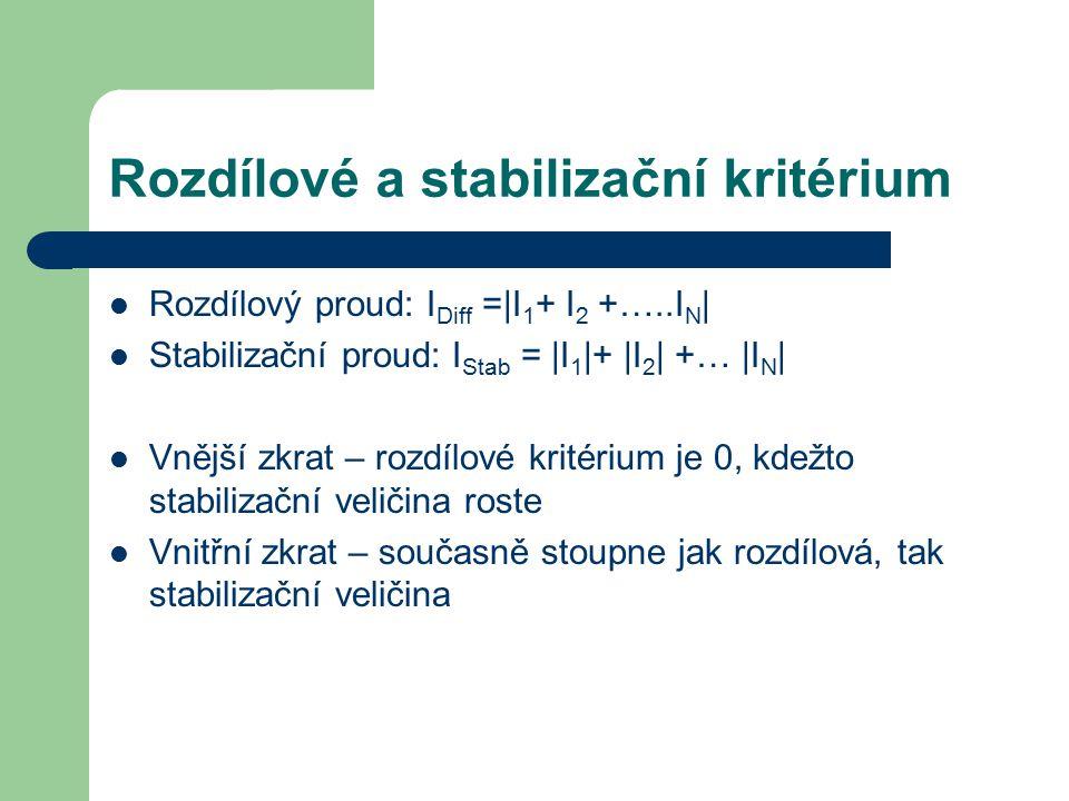 Rozdílový proud: I Diff =|I 1 + I 2 +…..I N | Stabilizační proud: I Stab = |I 1 |+ |I 2 | +… |I N | Vnější zkrat – rozdílové kritérium je 0, kdežto stabilizační veličina roste Vnitřní zkrat – současně stoupne jak rozdílová, tak stabilizační veličina