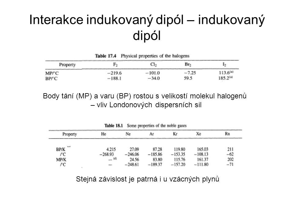 Body tání (MP) a varu (BP) rostou s velikostí molekul halogenů – vliv Londonových dispersních sil Stejná závislost je patrná i u vzácných plynů