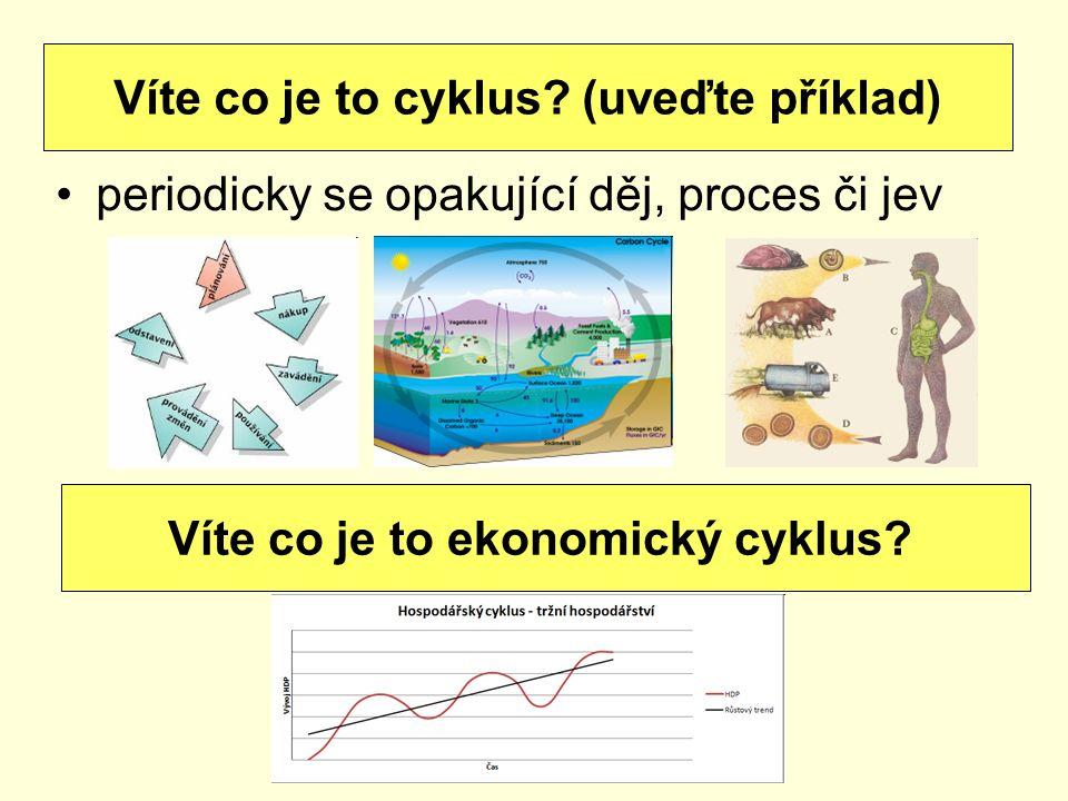 periodicky se opakující děj, proces či jev Víte co je to cyklus? (uveďte příklad) Víte co je to ekonomický cyklus?