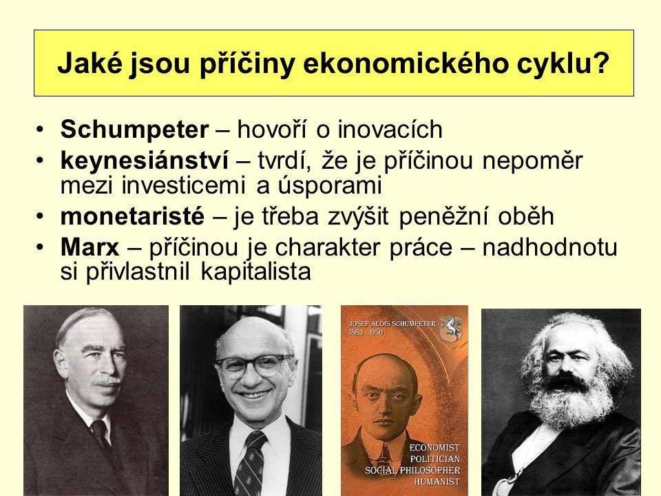 Schumpeter – hovoří o inovacích keynesiánství – tvrdí, že je příčinou nepoměr mezi investicemi a úsporami monetaristé – je třeba zvýšit peněžní oběh Marx – příčinou je charakter práce – nadhodnotu si přivlastnil kapitalista Jaké jsou příčiny ekonomického cyklu?