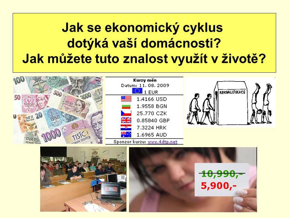 Jak se ekonomický cyklus dotýká vaší domácnosti? Jak můžete tuto znalost využít v životě?