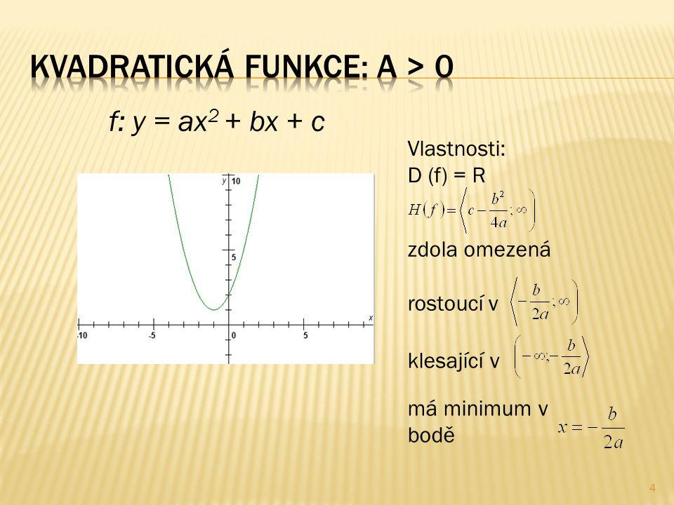 f: y = ax 2 + bx + c Vlastnosti: D (f) = R zdola omezená rostoucí v klesající v má minimum v bodě 4