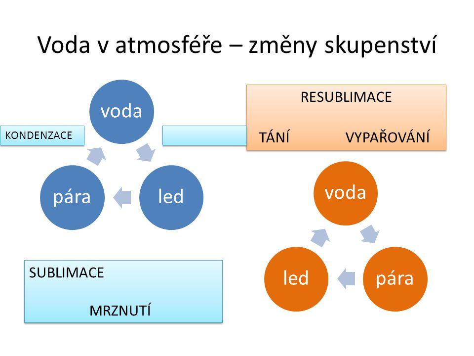 Jak se dostává voda do atmosféry? výpar transpirace sublimace MS Word Klipart