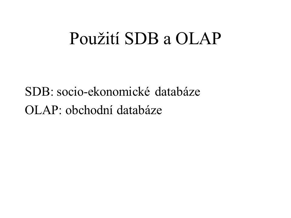 Použití SDB a OLAP SDB: socio-ekonomické databáze OLAP: obchodní databáze