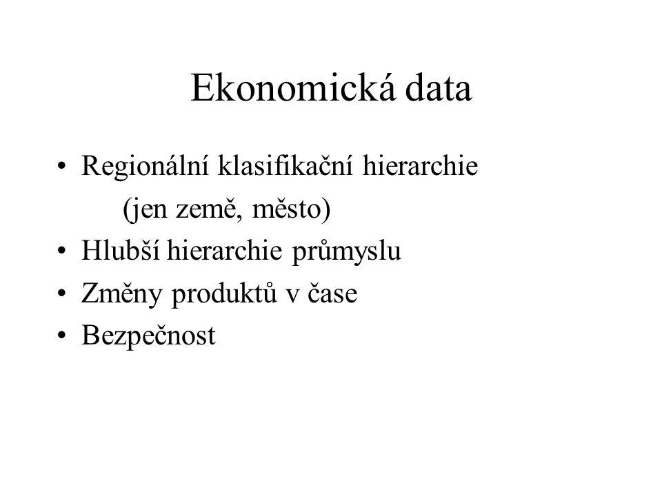Ekonomická data Regionální klasifikační hierarchie (jen země, město) Hlubší hierarchie průmyslu Změny produktů v čase Bezpečnost