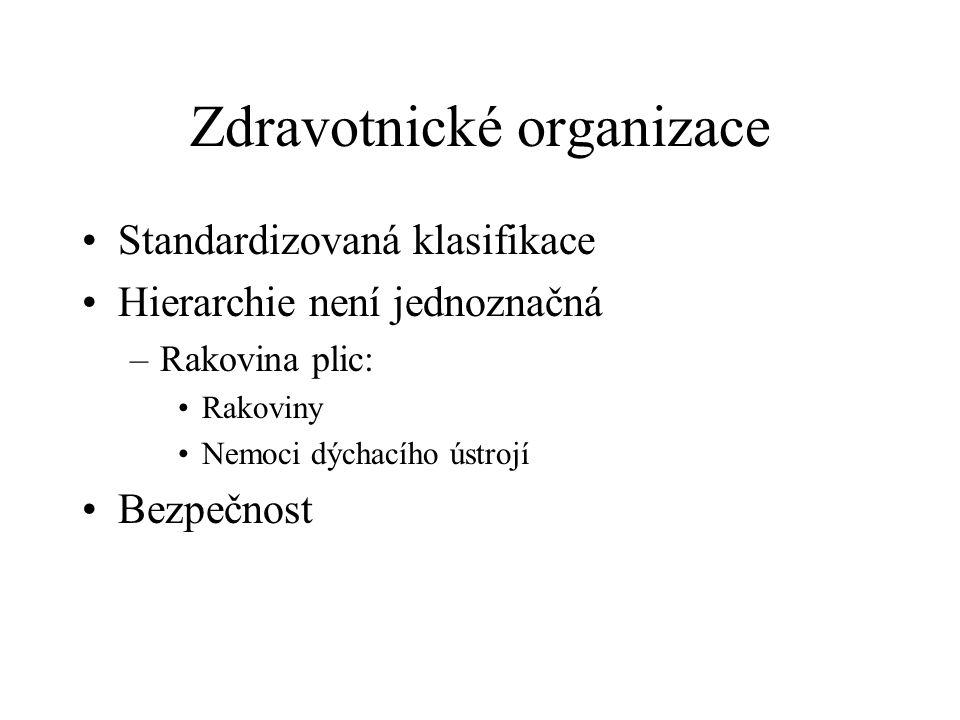 Zdravotnické organizace Standardizovaná klasifikace Hierarchie není jednoznačná –Rakovina plic: Rakoviny Nemoci dýchacího ústrojí Bezpečnost