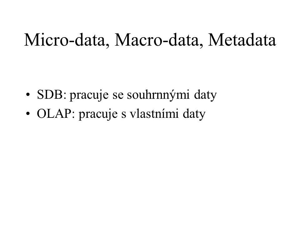Micro-data, Macro-data, Metadata SDB: pracuje se souhrnnými daty OLAP: pracuje s vlastními daty