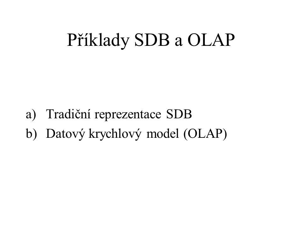 Příklady SDB a OLAP a)Tradiční reprezentace SDB b)Datový krychlový model (OLAP)