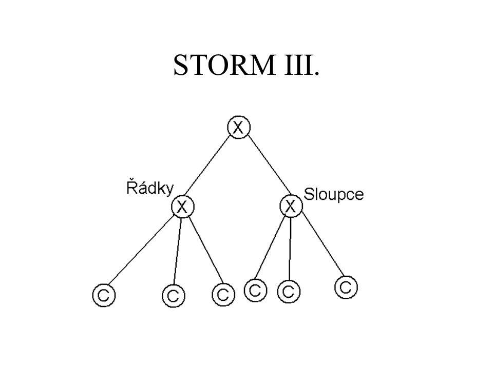 STORM III.