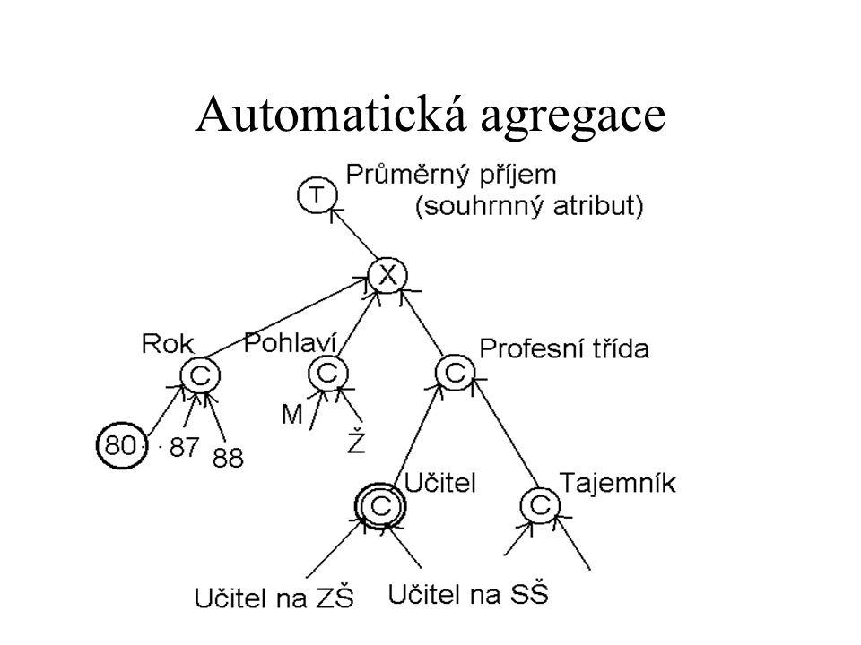 Automatická agregace