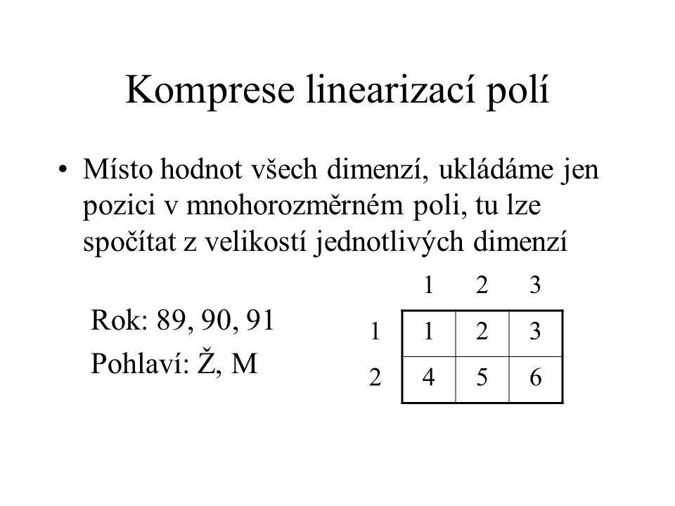 Komprese linearizací polí Místo hodnot všech dimenzí, ukládáme jen pozici v mnohorozměrném poli, tu lze spočítat z velikostí jednotlivých dimenzí Rok: 89, 90, 91 Pohlaví: Ž, M 123 1123 2456