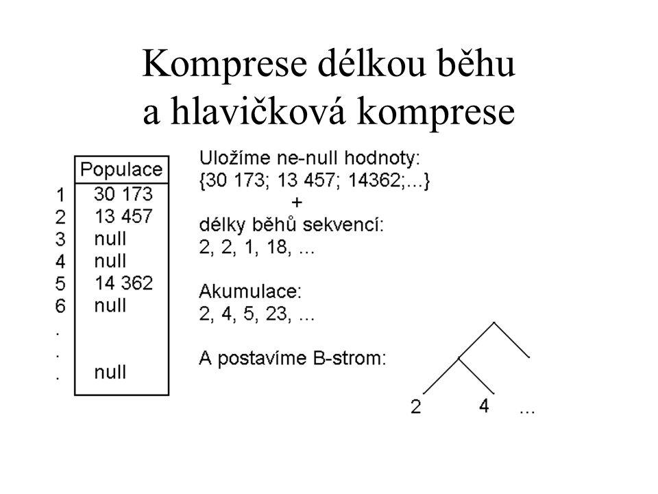 Komprese délkou běhu a hlavičková komprese