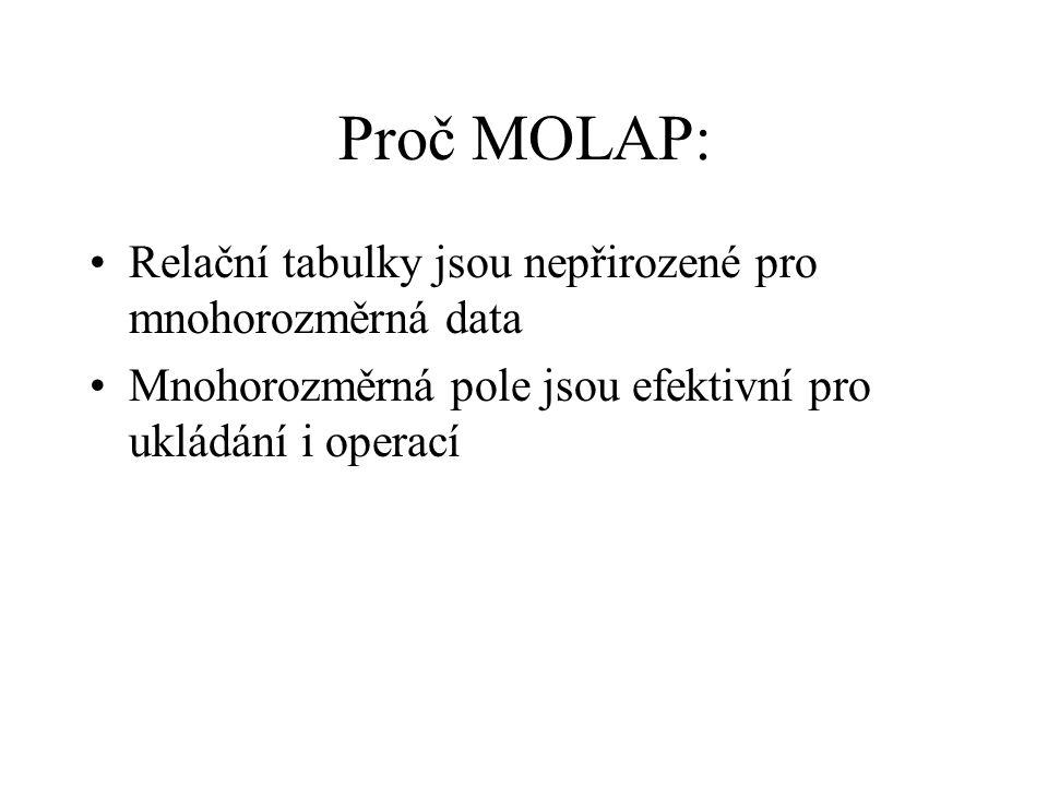 Proč MOLAP: Relační tabulky jsou nepřirozené pro mnohorozměrná data Mnohorozměrná pole jsou efektivní pro ukládání i operací