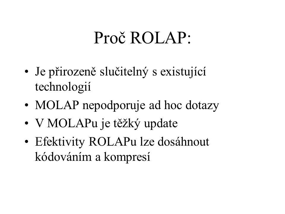 Proč ROLAP: Je přirozeně slučitelný s existující technologií MOLAP nepodporuje ad hoc dotazy V MOLAPu je těžký update Efektivity ROLAPu lze dosáhnout kódováním a kompresí