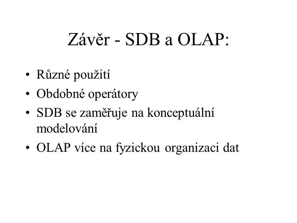 Závěr - SDB a OLAP: Různé použití Obdobné operátory SDB se zaměřuje na konceptuální modelování OLAP více na fyzickou organizaci dat