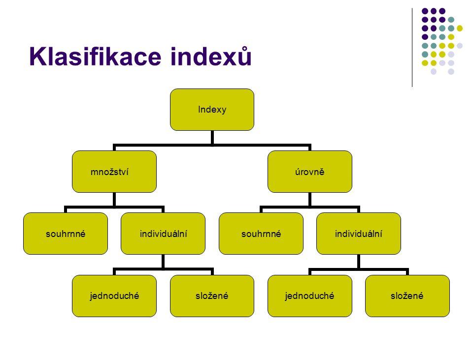 Klasifikace indexů Indexy množství souhrnnéindividuální jednoduchésložené úrovně souhrnnéindividuální jednoduchésložené