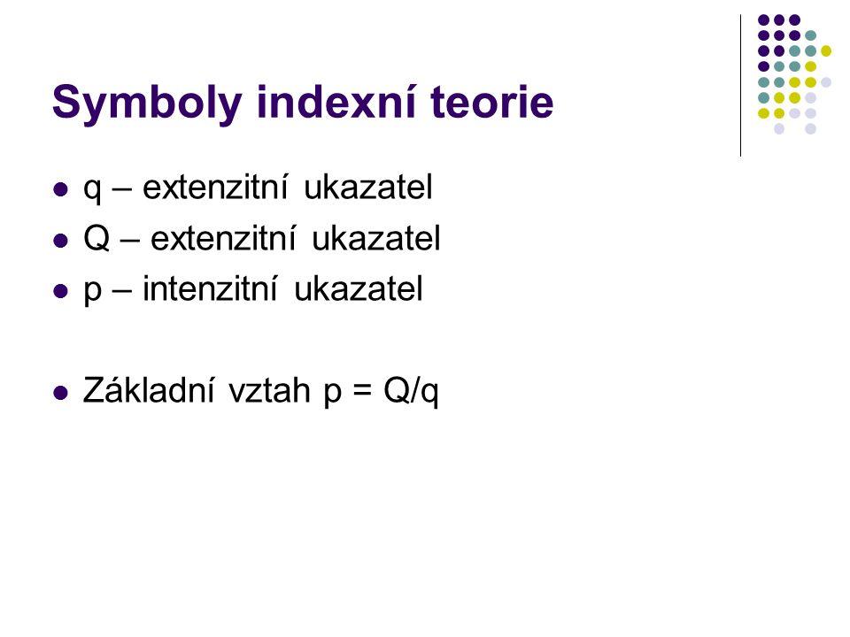 Symboly indexní teorie q – extenzitní ukazatel Q – extenzitní ukazatel p – intenzitní ukazatel Základní vztah p = Q/q