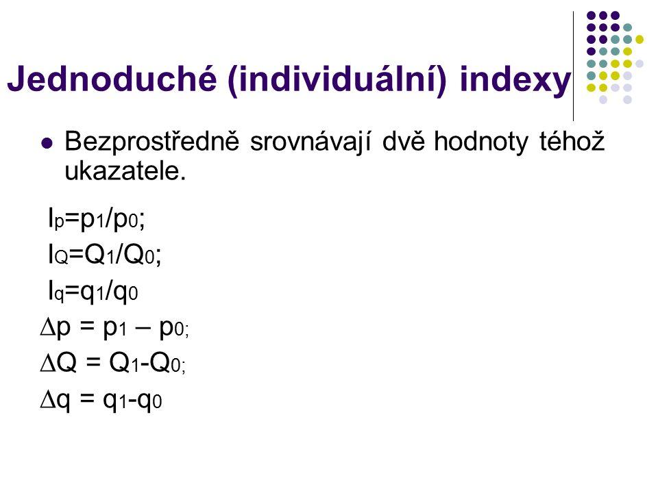 Jednoduché (individuální) indexy Bezprostředně srovnávají dvě hodnoty téhož ukazatele.