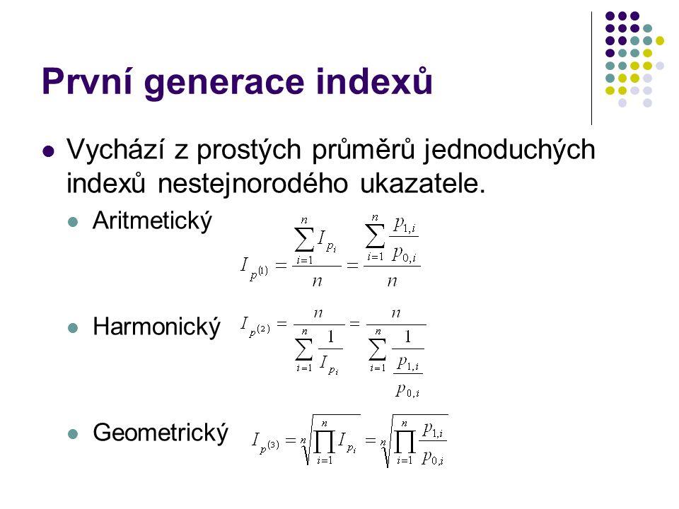První generace indexů Vychází z prostých průměrů jednoduchých indexů nestejnorodého ukazatele.