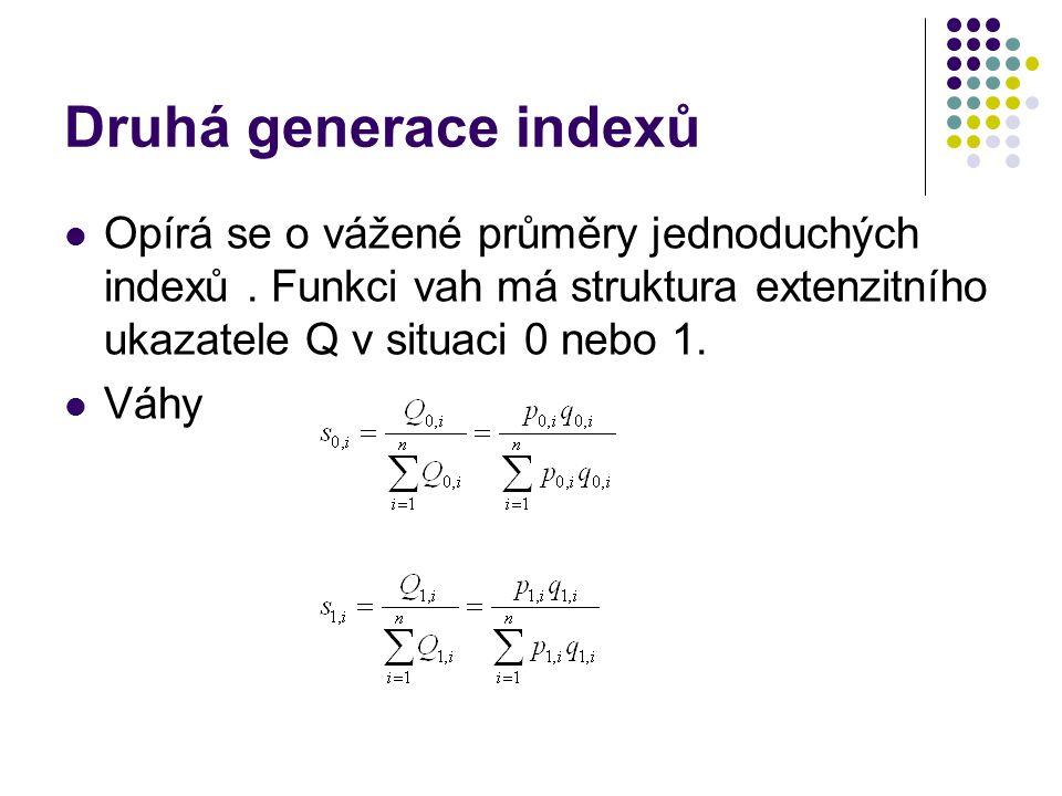 Druhá generace indexů Opírá se o vážené průměry jednoduchých indexů.
