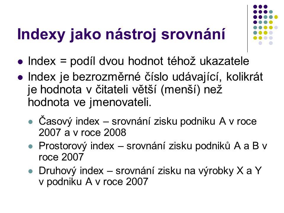 Indexy jako nástroj srovnání Index = podíl dvou hodnot téhož ukazatele Index je bezrozměrné číslo udávající, kolikrát je hodnota v čitateli větší (menší) než hodnota ve jmenovateli.
