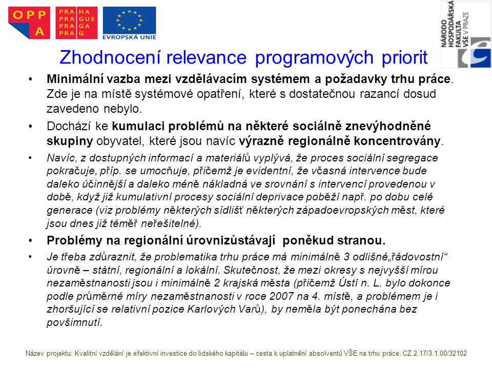 Minimální vazba mezi vzdělávacím systémem a požadavky trhu práce.