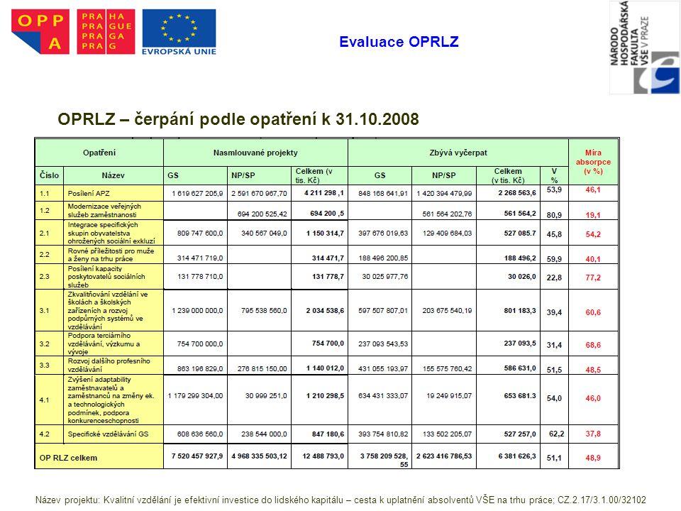 Evaluace OPRLZ OPRLZ – čerpání podle opatření k 31.10.2008 Název projektu: Kvalitní vzdělání je efektivní investice do lidského kapitálu – cesta k uplatnění absolventů VŠE na trhu práce; CZ.2.17/3.1.00/32102