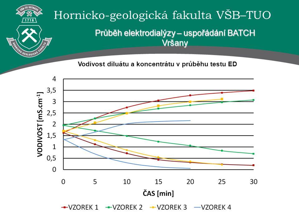 Hornicko-geologická fakulta VŠB–TUO Vodivost diluátu a koncentrátu v průběhu testu ED Průběh elektrodialýzy – uspořádání BATCH Vršany