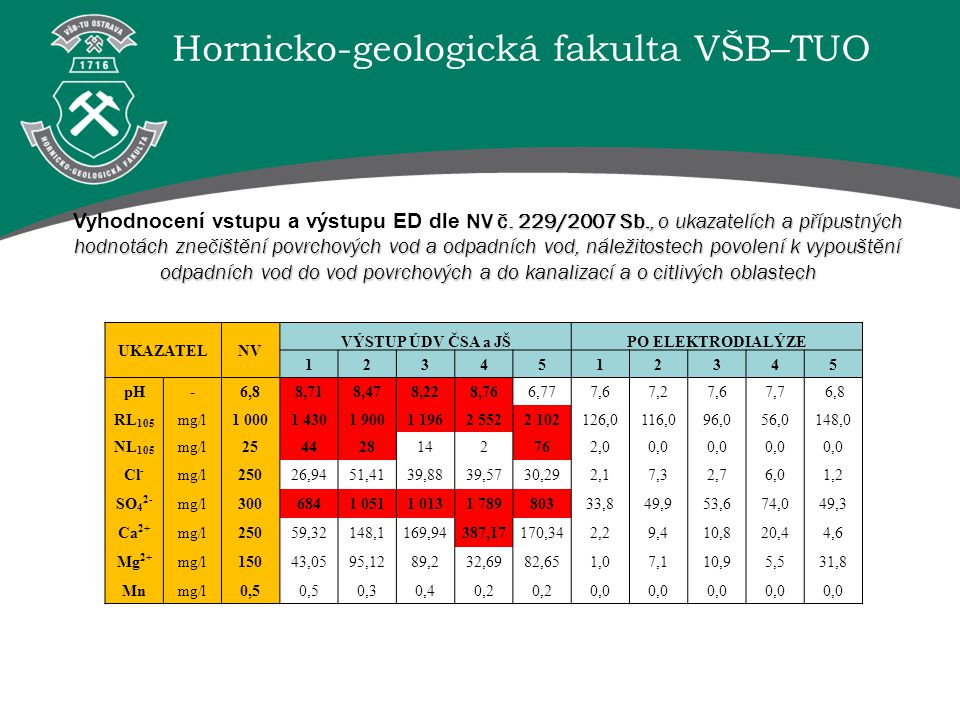 Hornicko-geologická fakulta VŠB–TUO NV č. 229/2007 Sb., o ukazatelích a přípustných hodnotách znečištění povrchových vod a odpadních vod, náležitostec