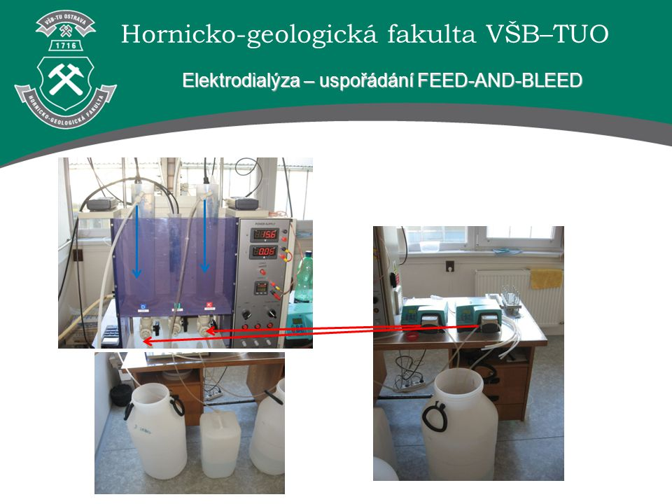 Hornicko-geologická fakulta VŠB–TUO Elektrodialýza – uspořádání FEED-AND-BLEED
