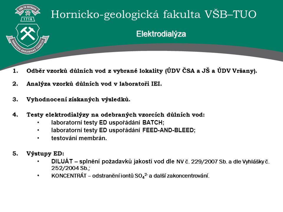 Hornicko-geologická fakulta VŠB–TUO Elektrodialýza 1.Odběr vzorků důlních vod z vybrané lokality (ÚDV ČSA a JŠ a ÚDV Vršany). 2.Analýza vzorků důlních