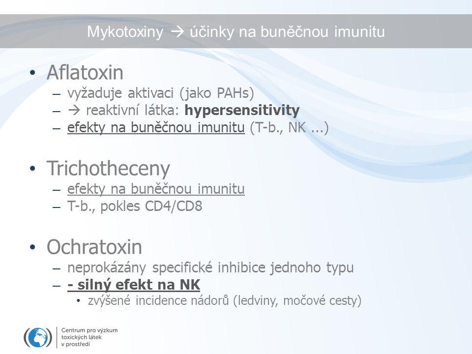 Mykotoxiny  účinky na buněčnou imunitu Aflatoxin – vyžaduje aktivaci (jako PAHs) –  reaktivní látka: hypersensitivity – efekty na buněčnou imunitu (T-b., NK...) Trichotheceny – efekty na buněčnou imunitu – T-b., pokles CD4/CD8 Ochratoxin – neprokázány specifické inhibice jednoho typu – - silný efekt na NK zvýšené incidence nádorů (ledviny, močové cesty)