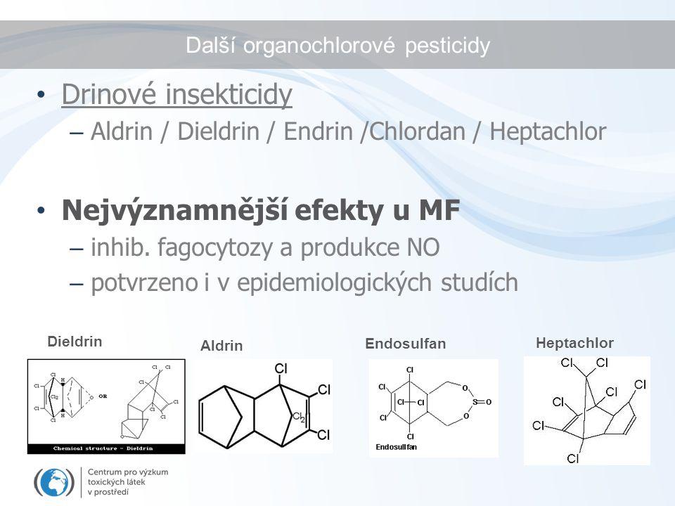 Aldrin Dieldrin Endosulfan Další organochlorové pesticidy Drinové insekticidy – Aldrin / Dieldrin / Endrin /Chlordan / Heptachlor Nejvýznamnější efekt