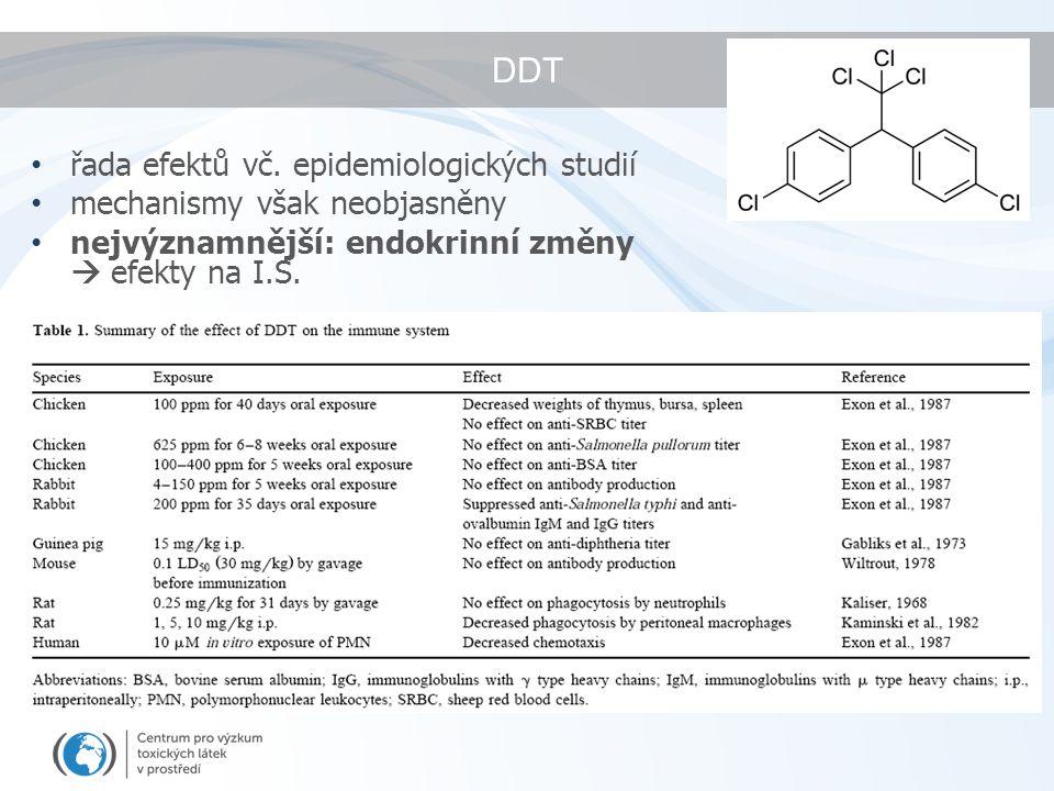 DDT řada efektů vč. epidemiologických studií mechanismy však neobjasněny nejvýznamnější: endokrinní změny  efekty na I.S.