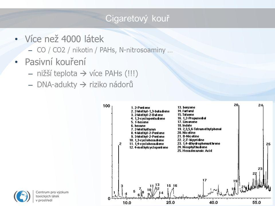 Cigaretový kouř Více než 4000 látek – CO / CO2 / nikotin / PAHs, N-nitrosoaminy … Pasivní kouření – nižší teplota  více PAHs (!!!) – DNA-adukty  riziko nádorů