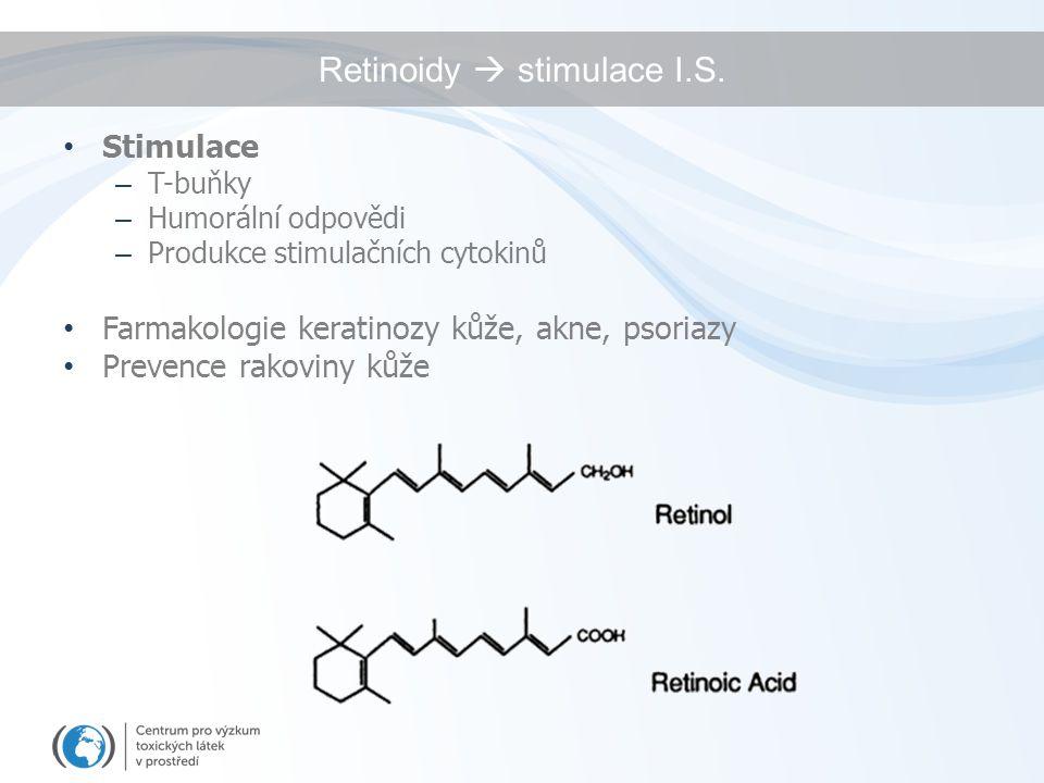 Retinoidy  stimulace I.S. Stimulace – T-buňky – Humorální odpovědi – Produkce stimulačních cytokinů Farmakologie keratinozy kůže, akne, psoriazy Prev