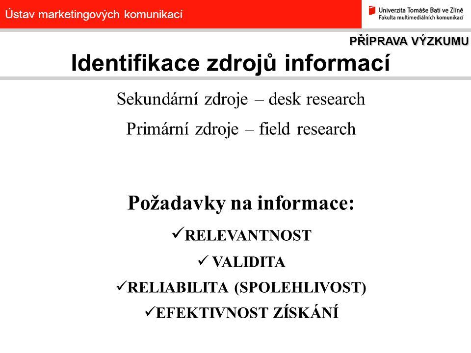 Ústav marketingových komunikací Identifikace zdrojů informací Sekundární zdroje – desk research Primární zdroje – field research Požadavky na informac