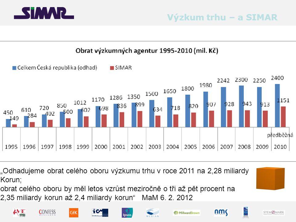 """Ústav marketingových komunikací Výzkum trhu – a SIMAR """"Odhadujeme obrat celého oboru výzkumu trhu v roce 2011 na 2,28 miliardy Korun; obrat celého obo"""