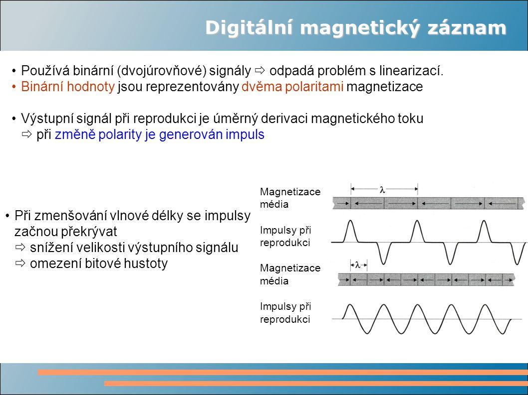 Digitální magnetický záznam Používá binární (dvojúrovňové) signály  odpadá problém s linearizací.