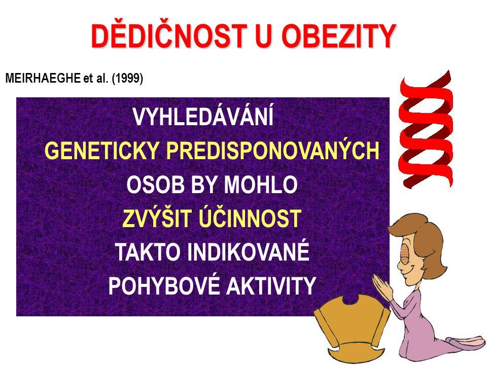DĚDIČNOST U OBEZITY  Hypokinetičtí muži s uvedenou genetickou poruchou měli ve srovnání s osobami bez této genetické predispozice větší hmotnost, BMI a WHR.