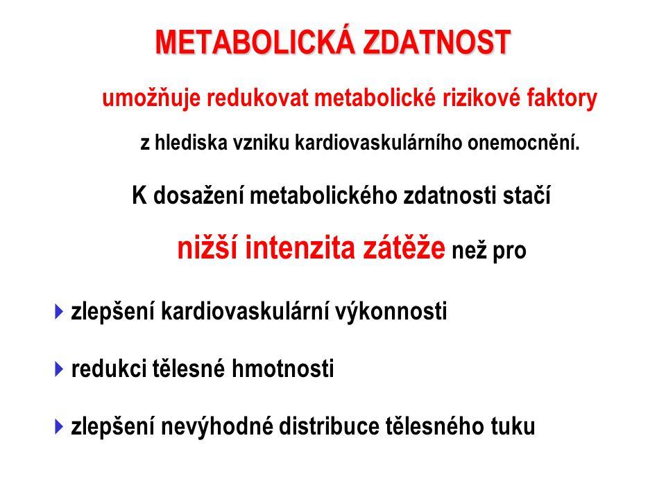 ÚPRAVA NADVÁHY u osob s nadváhou integrální součástí intervenčního programu, snižujícího riziko kardiovaskulárního onemocnění.