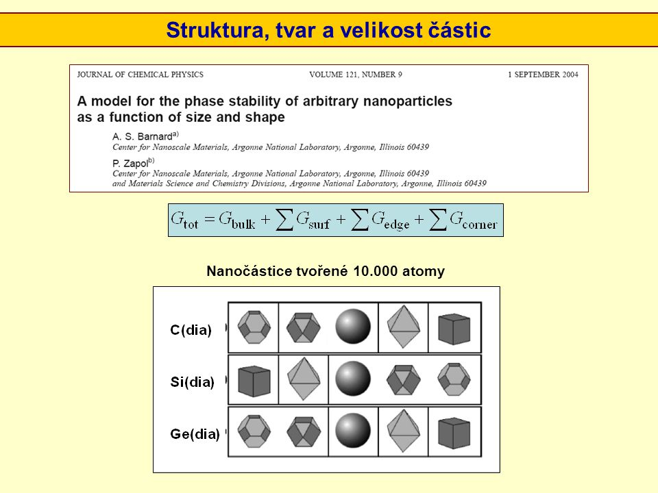 Nanočástice tvořené 10.000 atomy Struktura, tvar a velikost částic
