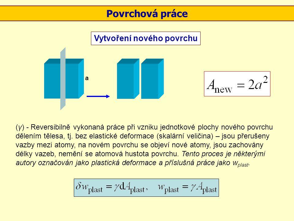 (γ) - Reversibilně vykonaná práce při vzniku jednotkové plochy nového povrchu dělením tělesa, tj. bez elastické deformace (skalární veličina) – jsou p