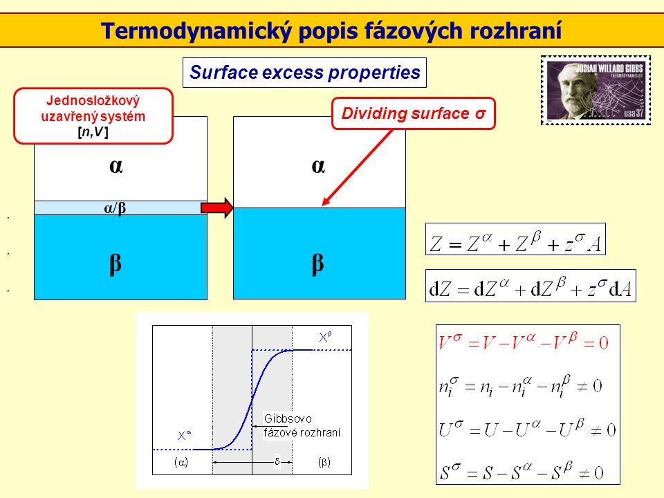 Termodynamický popis fázových rozhraní,,, Surface excess properties α β α/βα/β α β Jednosložkový uzavřený systém [n,V ] Dividing surface σ