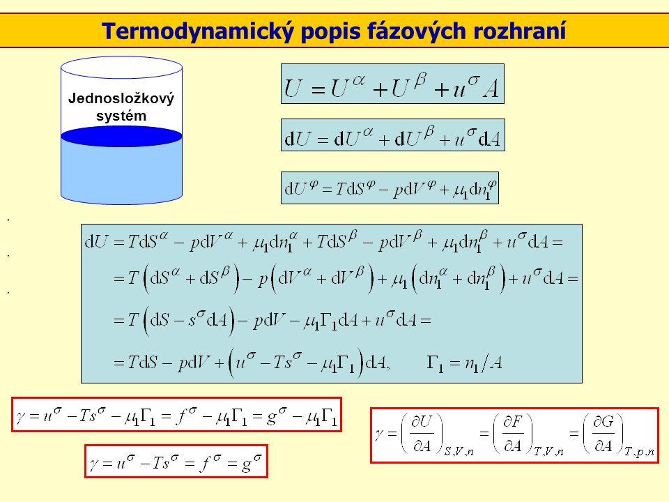 ,,, Termodynamický popis fázových rozhraní Jednosložkový systém