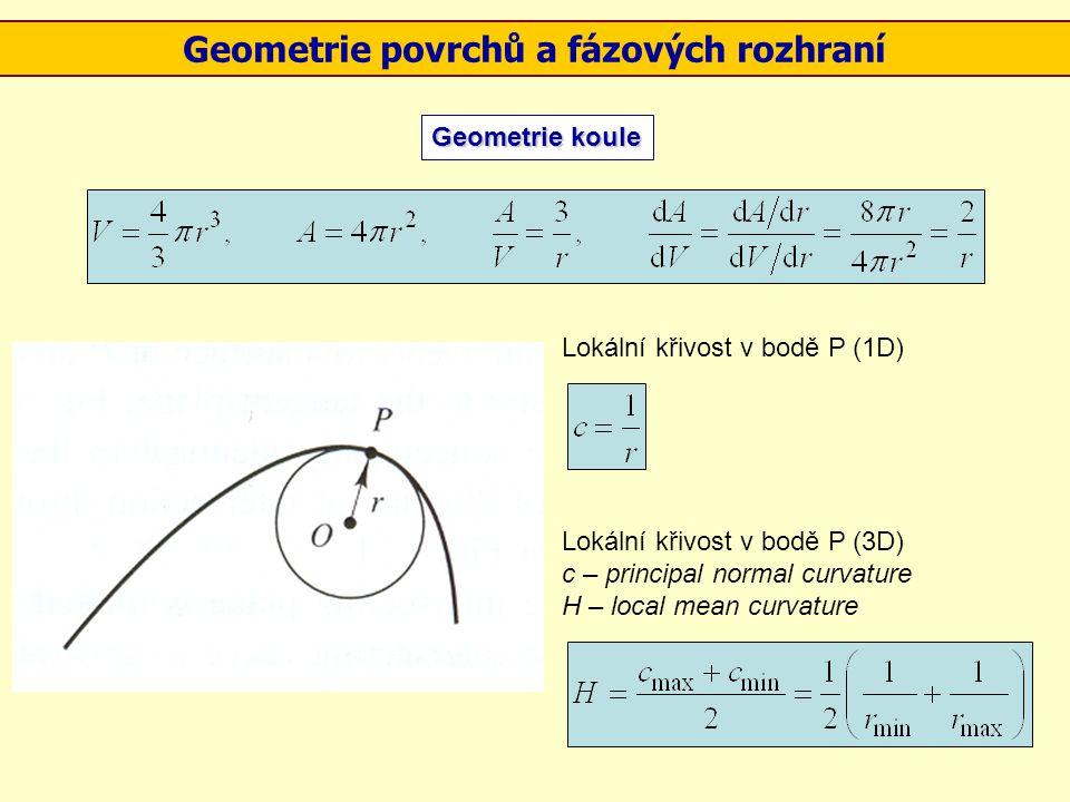 Geometrie povrchů a fázových rozhraní Lokální křivost v bodě P (1D) Lokální křivost v bodě P (3D) c – principal normal curvature H – local mean curvat