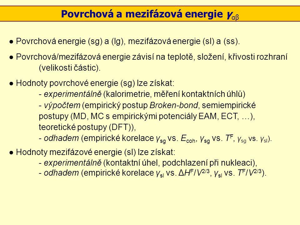 Povrchová a mezifázová energie γ αβ ● Povrchová energie (sg) a (lg), mezifázová energie (sl) a (ss). ● Povrchová/mezifázová energie závisí na teplotě,