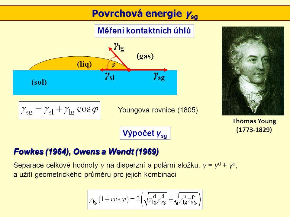 Měření kontaktních úhlů (liq) (sol) γ lg γ sl γ sg (gas) φ Youngova rovnice (1805) Výpočet γ sg Fowkes (1964), Owens a Wendt (1969) Separace celkové h