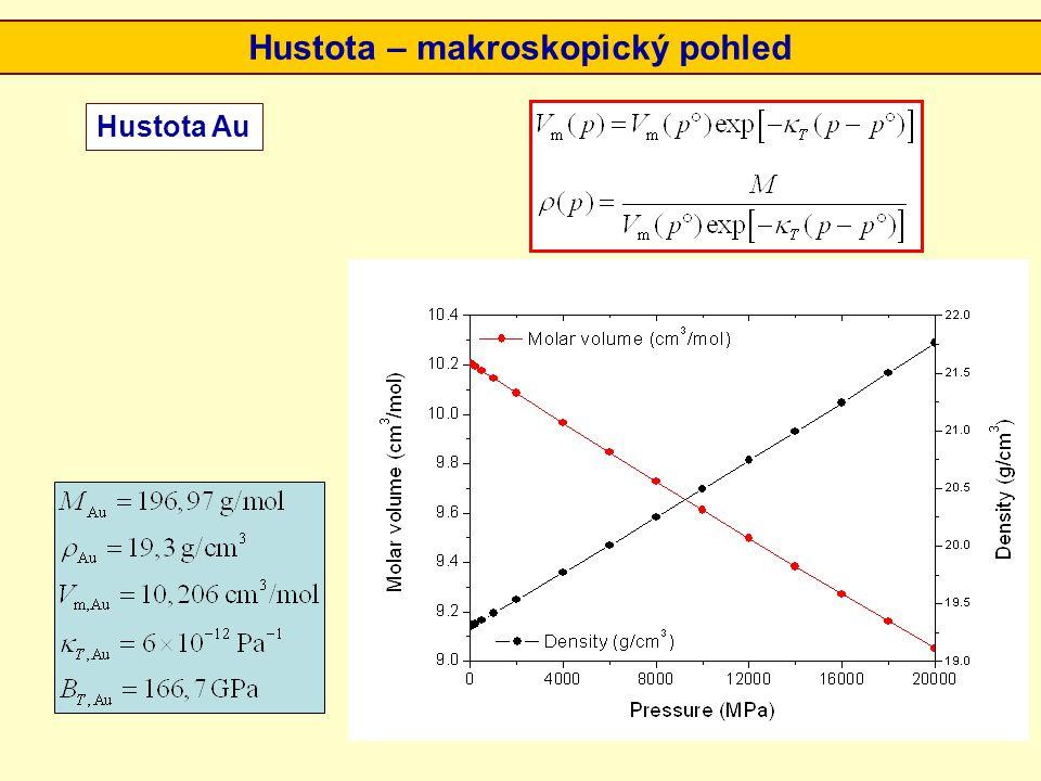 Hustota – makroskopický pohled Hustota Au